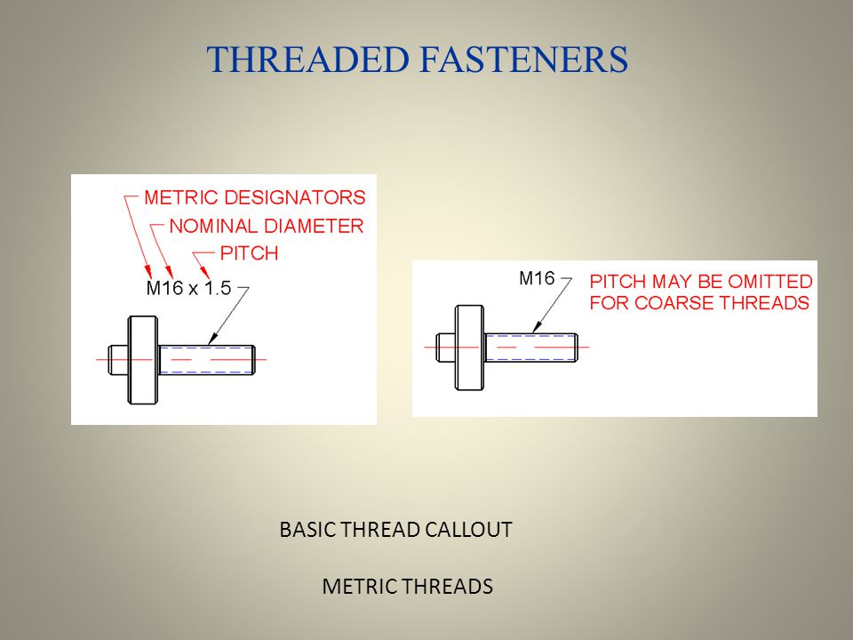 how to change a threaded fasteners