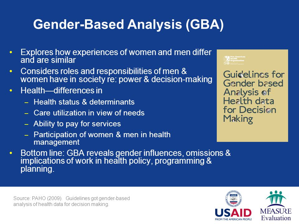 Module 2: Gender and Power Dynamics