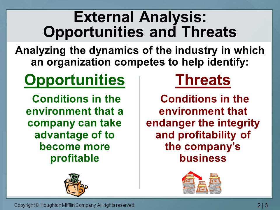 external business environment analysis pdf