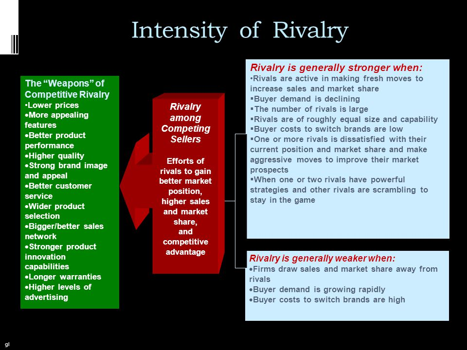 Intensity of Rivalry Rivalry is generally stronger when: