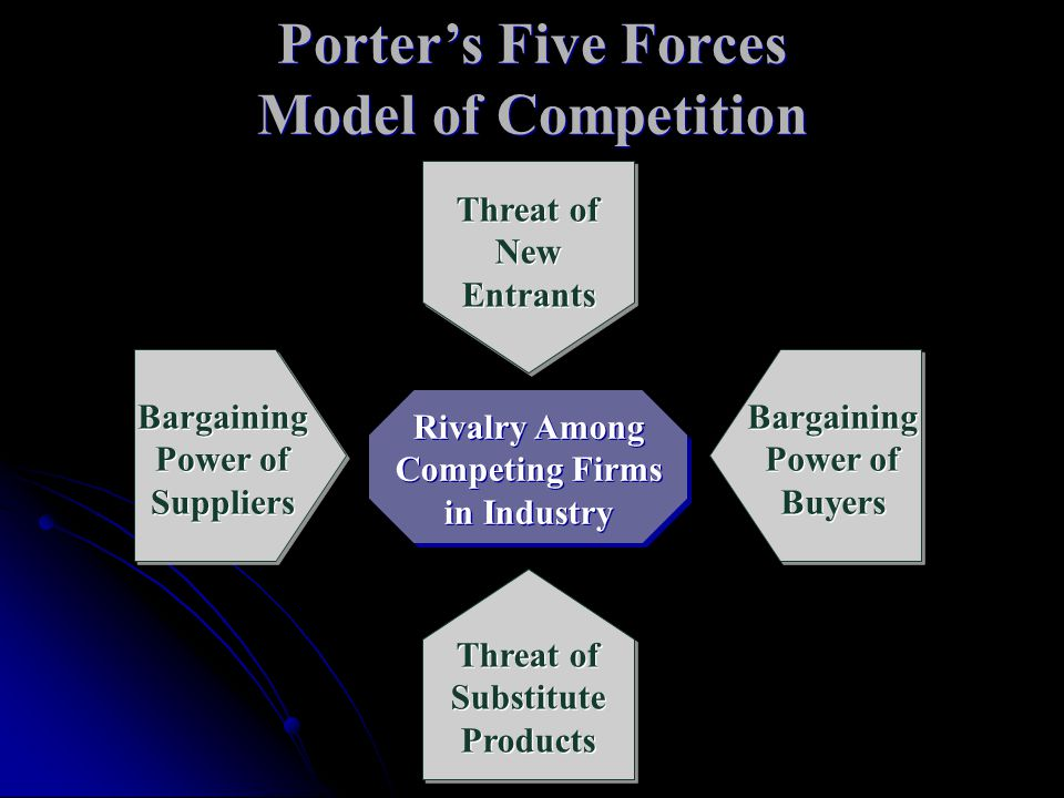 bargaining power of suppliers in publishing industry The bargaining power of buyers on  the power of buyers in the publishing industry   bargaining power of suppliers the airline suppliers are mainly.