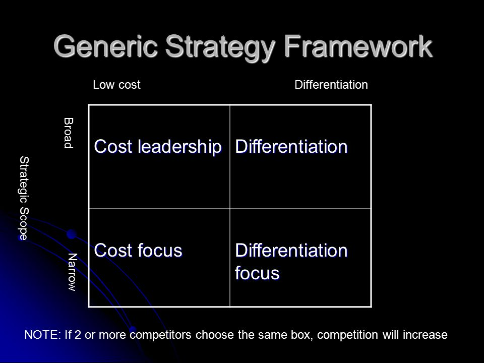 Samsung mobile cost leadership differenciate strategy