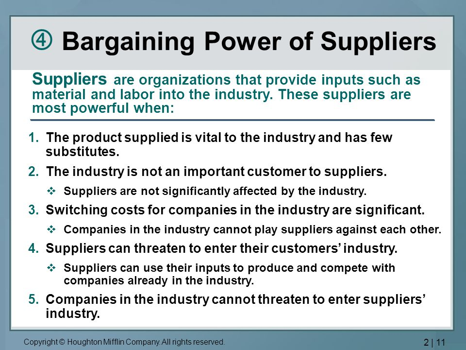  Bargaining Power of Suppliers