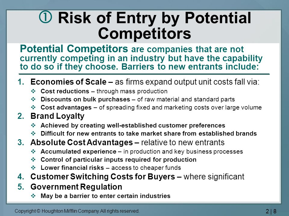  Risk of Entry by Potential Competitors