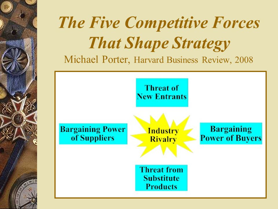 The Five Competitive Forces That Shape Strategy Michael Porter, Harvard Business Review, 2008
