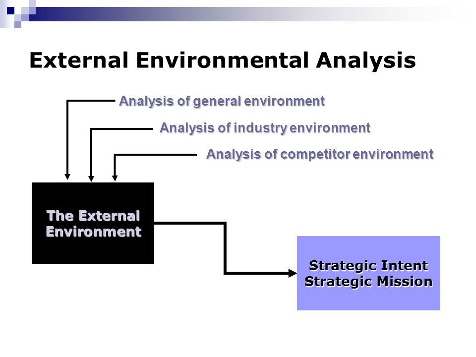 hsbc bank external environment analysis Analysis of strategic approaches of hsbc is called as six segment analysis of external environment of hsbc bank talent hunt programme for.
