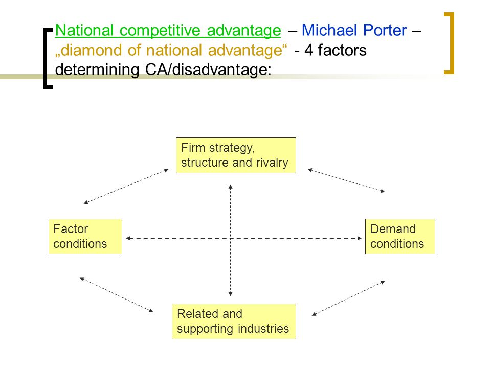 determining factors of national advantage The pest analysis is a popular tool for strategic planning  determining factors of national advantage strategy making in the past and today – part 1:.