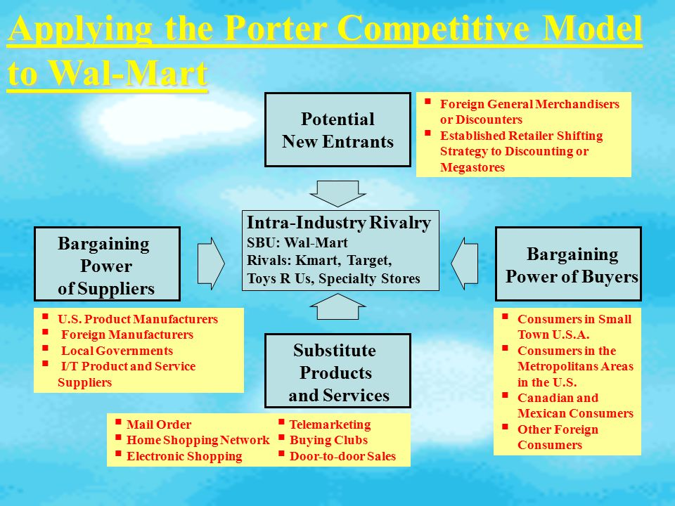 condom industry and porter 5 forces Porter identifies five forces that shape every industry and which determine the intensity and direction of competition and therefore the profitability of an industry the objective of strategic planning is to modify these competitive forces such that the organization's position is improved.