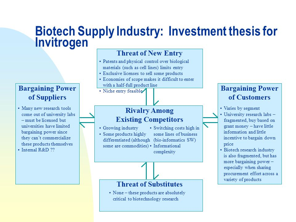 industrial biotechnology thesis The johns hopkins ms in biotechnology offers a comprehensive exploration of basic science, applied science, and lab science, with an industry focus  this 10 -course degree program is thesis-optional, and can be completed fully online.