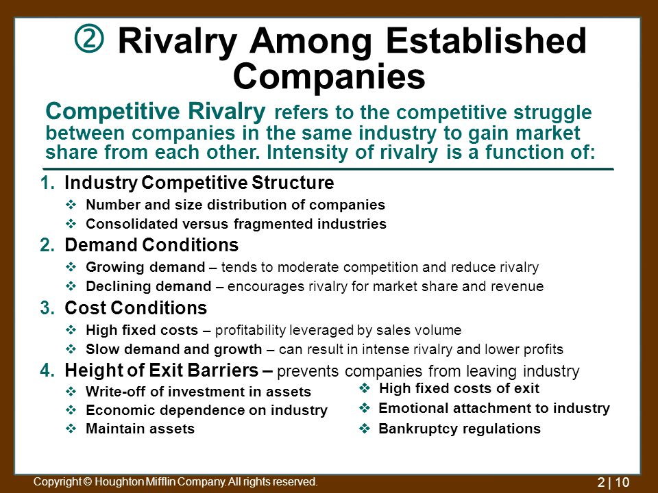 the intensity rivalry among competitors marketing essay The intensity of rivalry: intuit faces huge competition in the market for the products they offer microsoft, one of their biggest competitors has tried to buy off intuit but failed and also withdrawn its money product line after a 18 year battle with quicken.