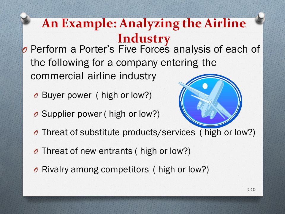 Airline industry and porters five forces essay