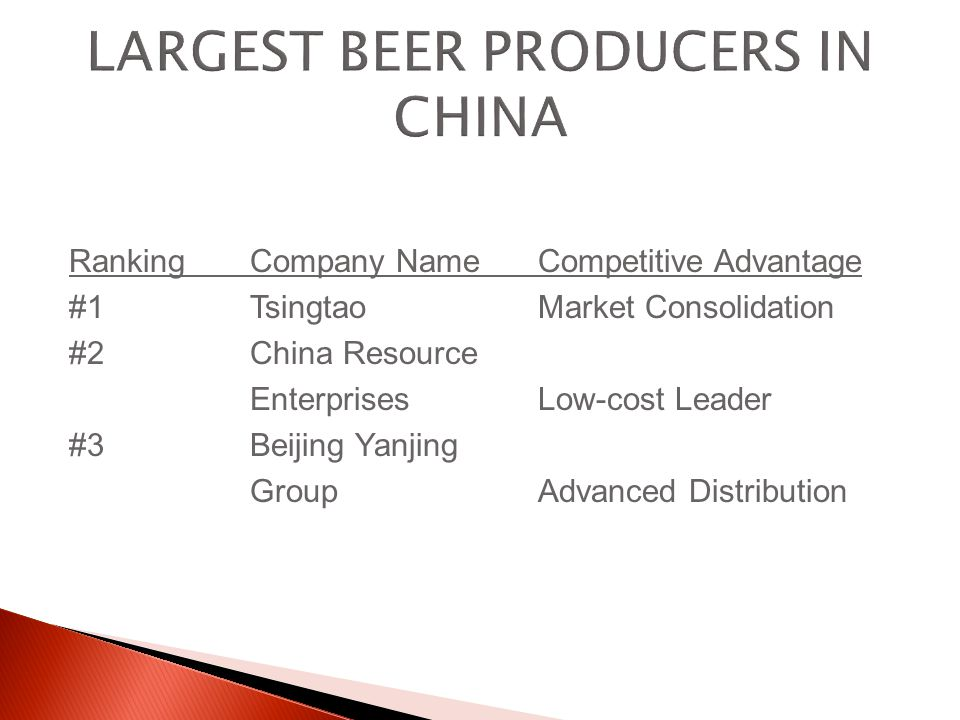 Chinese Beer Market Competitor Analysis Essay