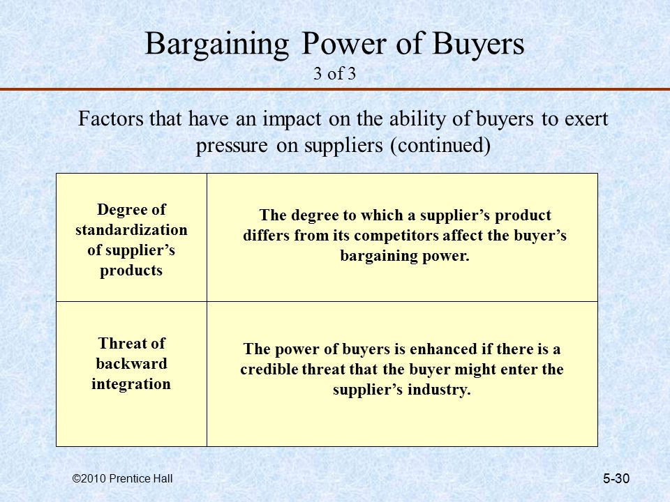 buyer bargaining power in the oil industry Buyer bargaining power 54  differences between the oil industry and solar industry  more about bp (british petroleum) swot, porters five,.