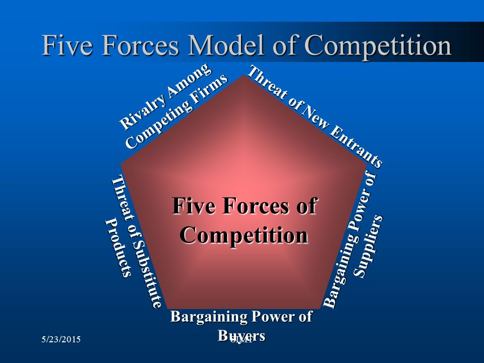 five forces model of competition The state of competition in an industry depends on five basic forces, which are diagrammed in the exhibit the collective strength of these forces determines the ultimate profit potential of an.