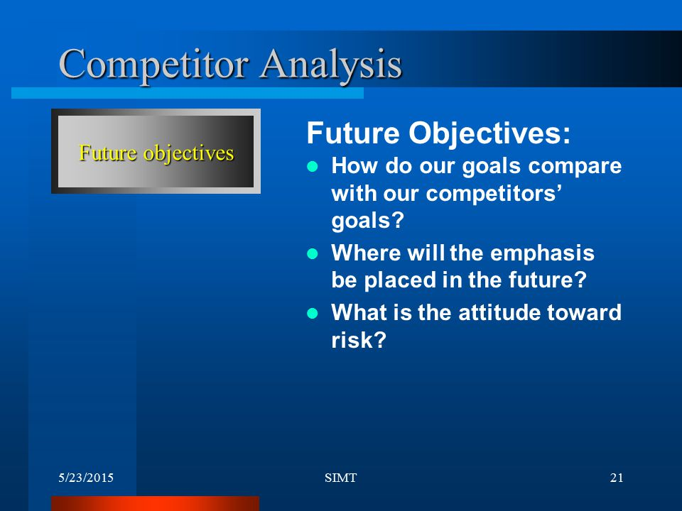 Competitor Analysis Future Objectives: Future objectives