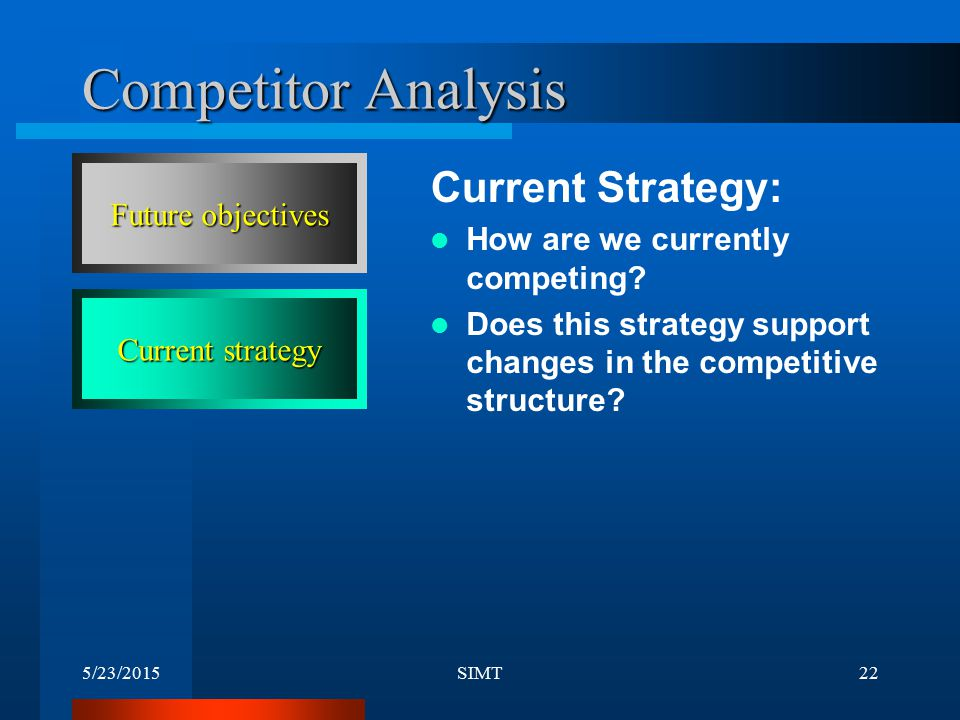 Competitor Analysis Current Strategy: Future objectives