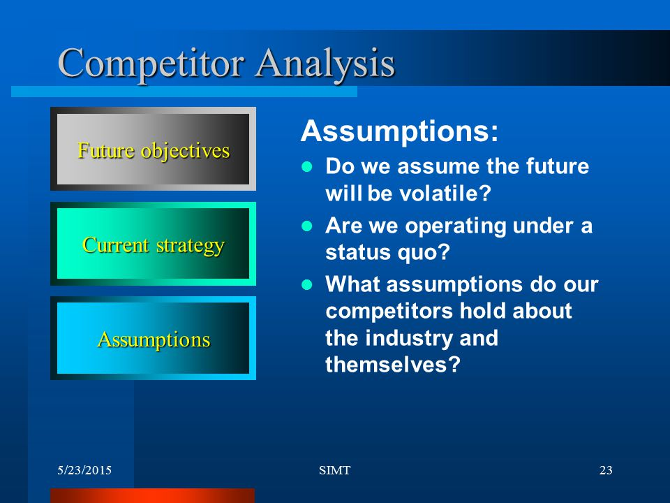 Competitor Analysis Assumptions: Future objectives