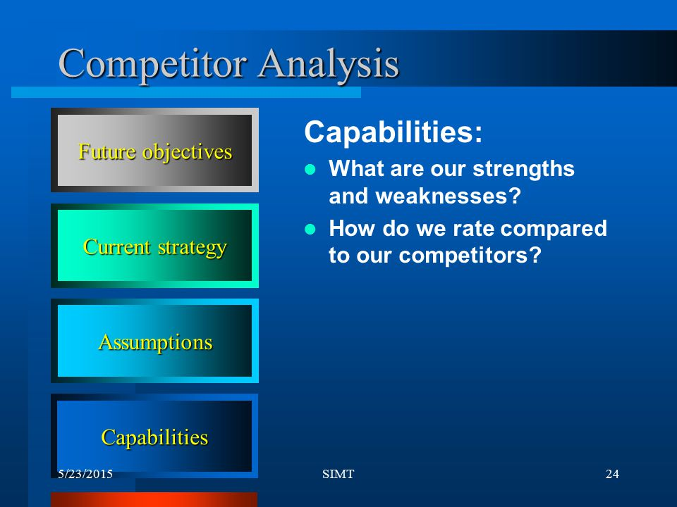 Competitor Analysis Capabilities: Future objectives