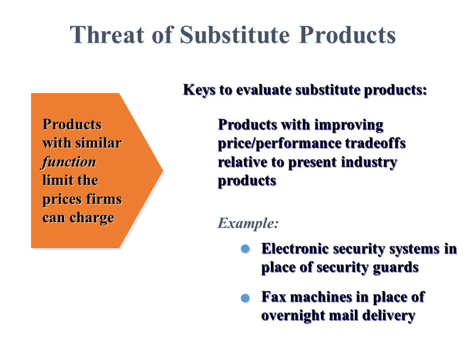 Threat of Substitute Products