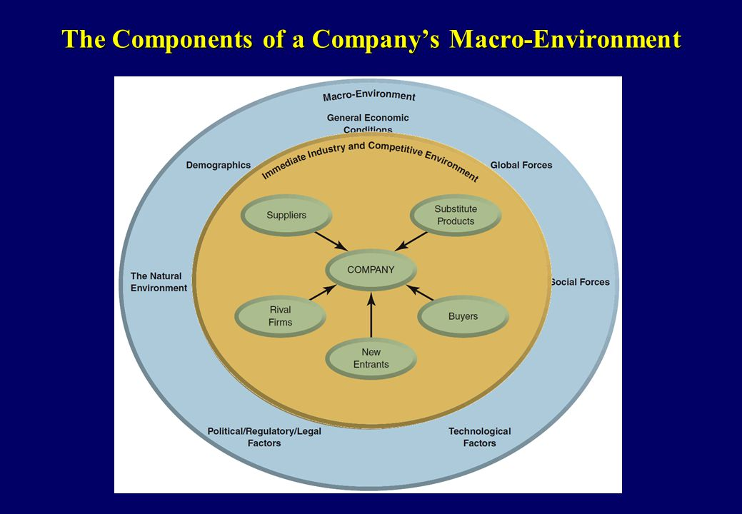 main components industry environment B preface this handbook has been compiled for readers with an interest in the oil and gas industry it is an overview of the main processes and equipment.