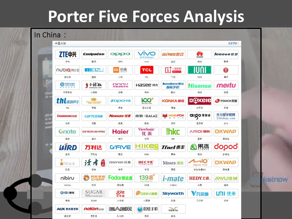 htc porter five forces analysis Here, you will read about porter's five forces analysis in details i have also compared the analysis with swot analysis to aid clearer understanding.