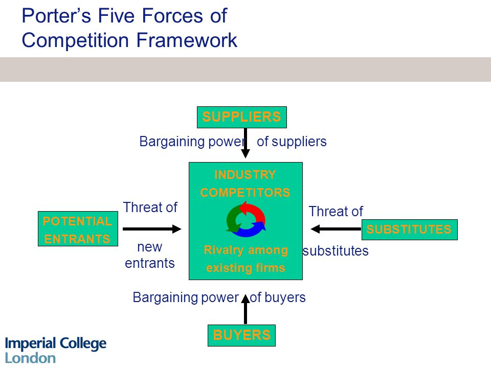 strategy automotive industry and bargaining power Supplier power (one of porter's  is one of the forces that shape the competitive structure of an industry the idea is that the bargaining power of the.