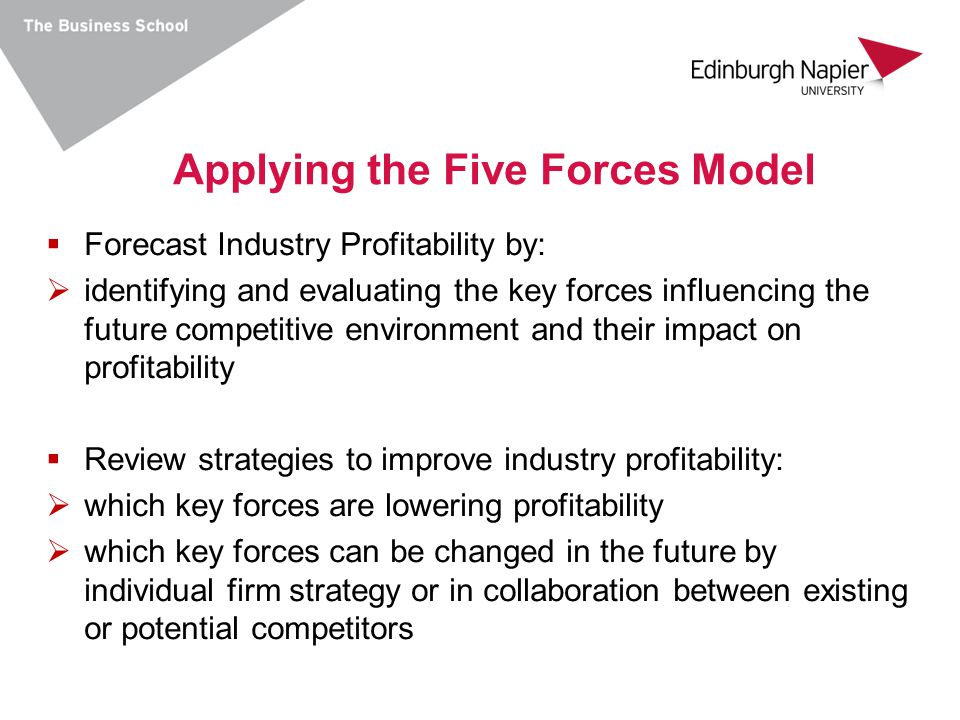 Applying the Five Forces Model