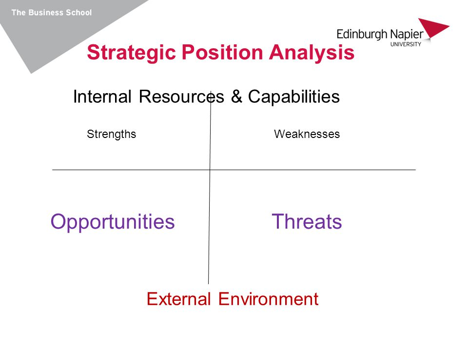 analyse the strategic position of a Go beyond swot analysis by learning how to conduct a tows analysis using the tows matrix developing strategic options from an external-internal analysis.
