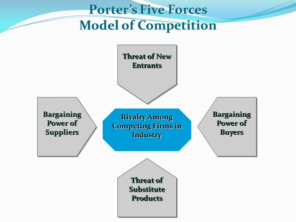bargaining power of suppliers in film industry What is porters five forces industry because customers can switch to using apple or samsung phones without incurring any costs - bargaining power of suppliers.