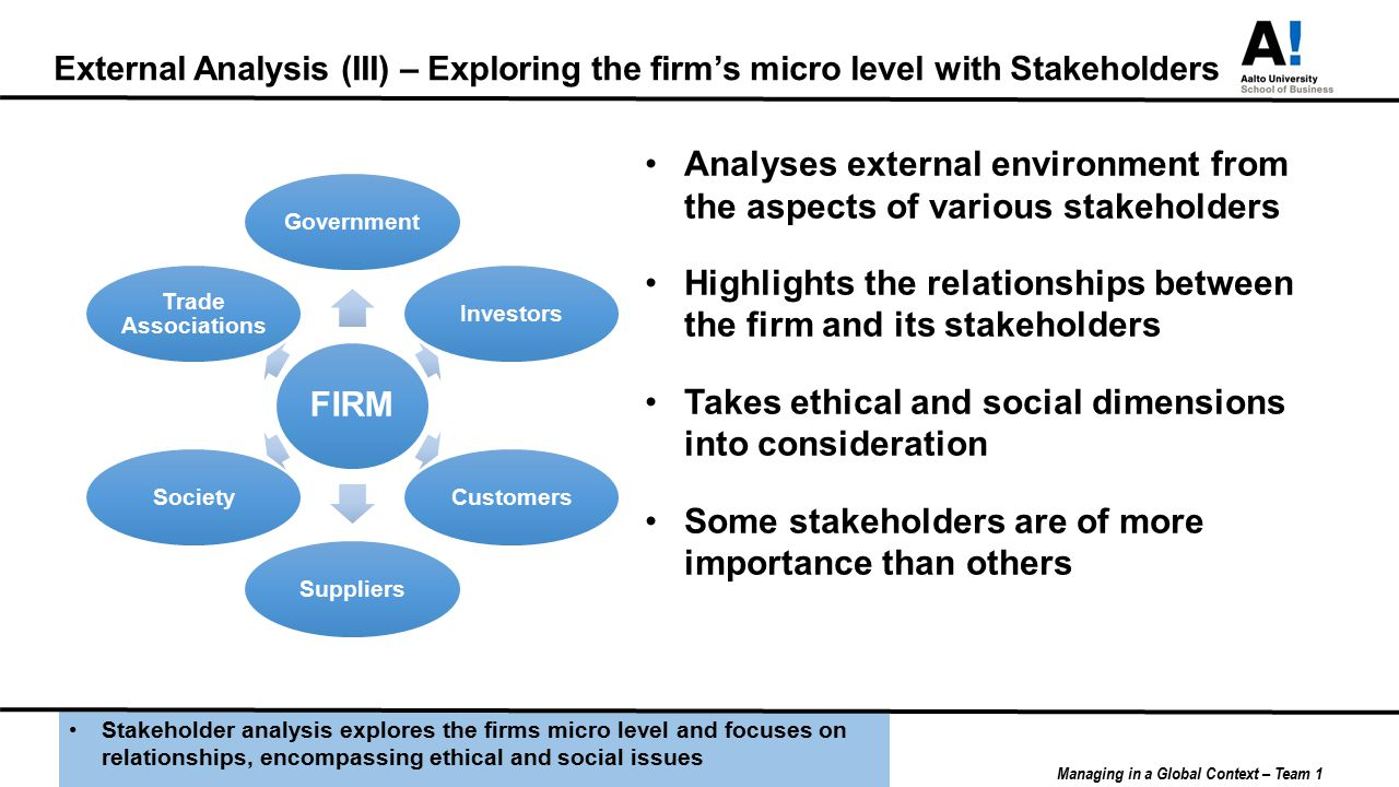 internal and external business stakeholders