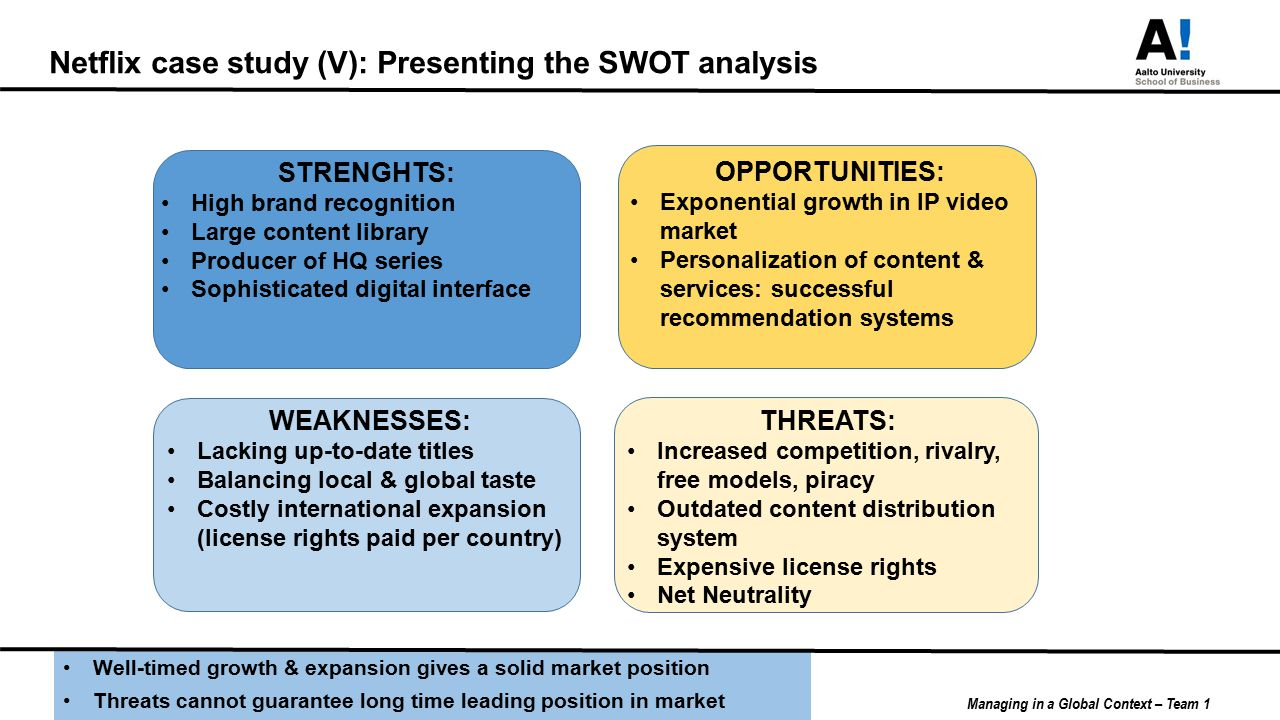 strategic management case study with analysis Apple inc swot analysis (strengths, weaknesses, opportunities, threats): this case study discusses internal & external forces and recommendations for apple.