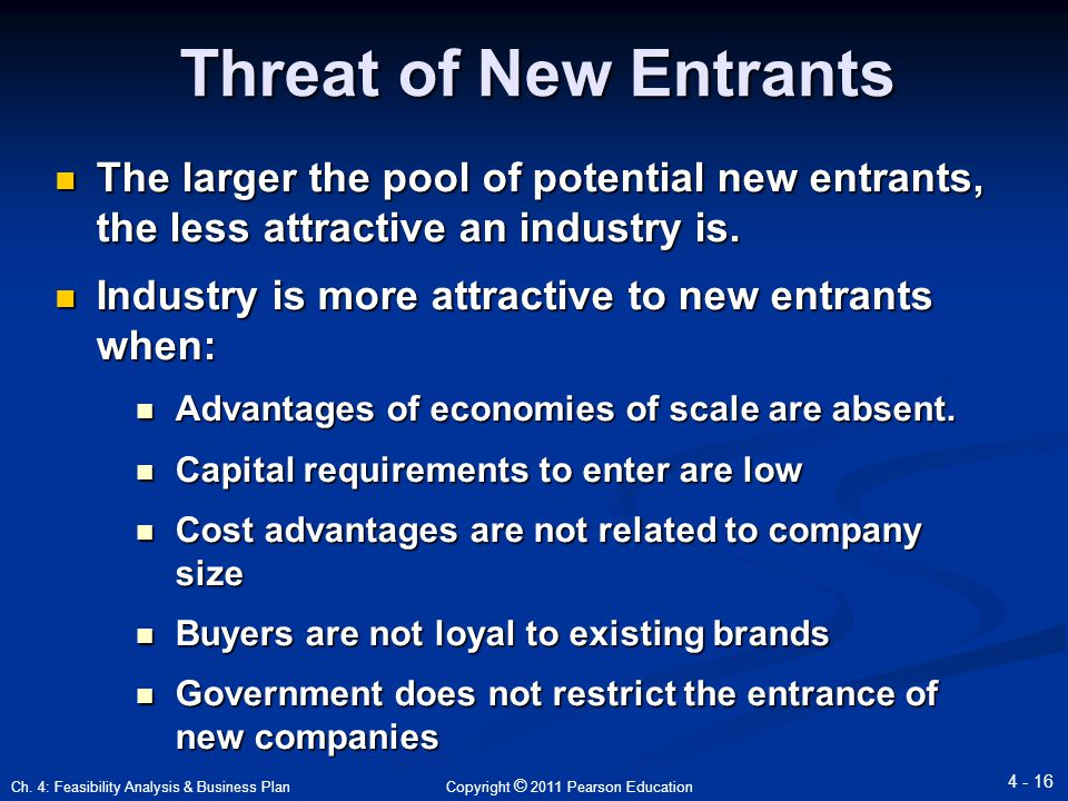 threat of new entrants business essay Use of technology in business  will feel reluctant to switch to another product or service which is good news to a business person (4) threat of new entrants: .