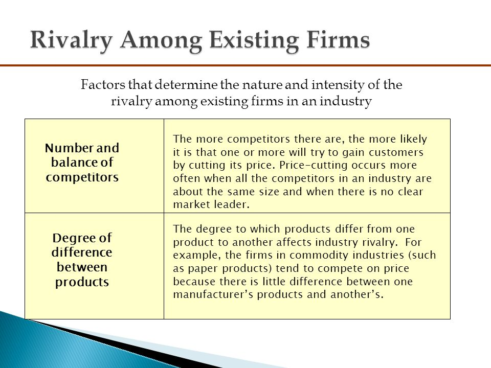 the rivalry among existing firms strong The rivalry among competing sellers economics essay but service differentiation is there so such condition increases the rivalry among existing firms may.