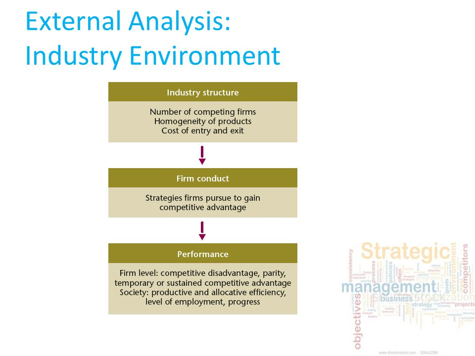 external analysis for shoe industry Swot analysis is a method of strategic planning which identifies the factors internal and external environment of the firm and divides them into 4 categories: strengths, weaknesses, opportunities and threats.