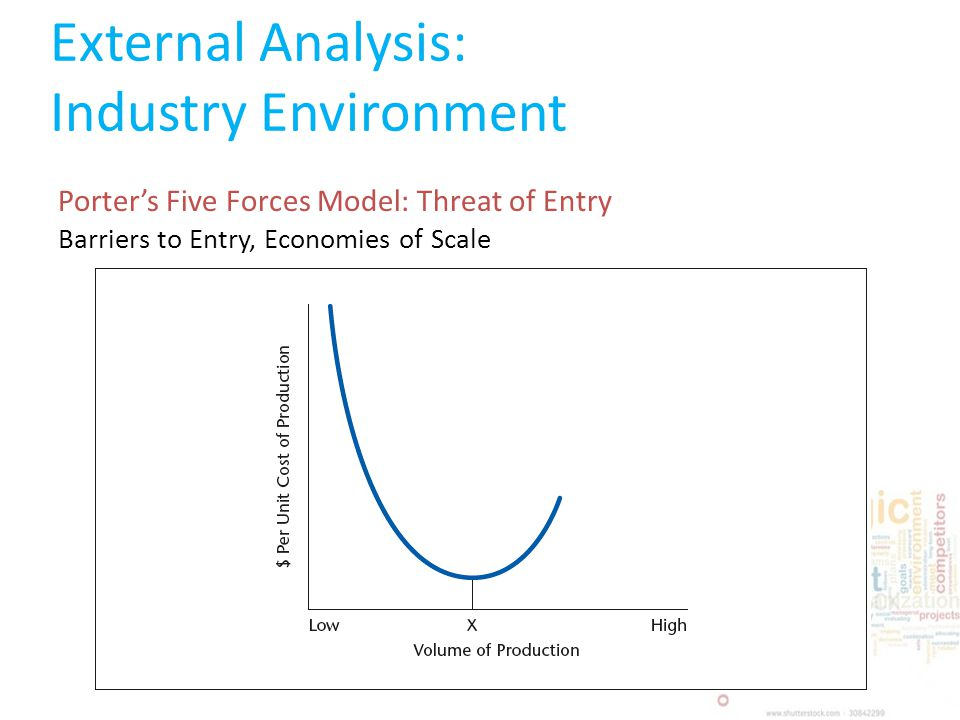 porter's five forces analysis for external Internal and external analysis 1swot analysis 2porter's 5 forces 3pest analysis 4value chain analysis 2 swot analysis • swot analysis is a planning tool used to understand the strengths, weaknesses, opportunities, and threats involved in a project or in a business.