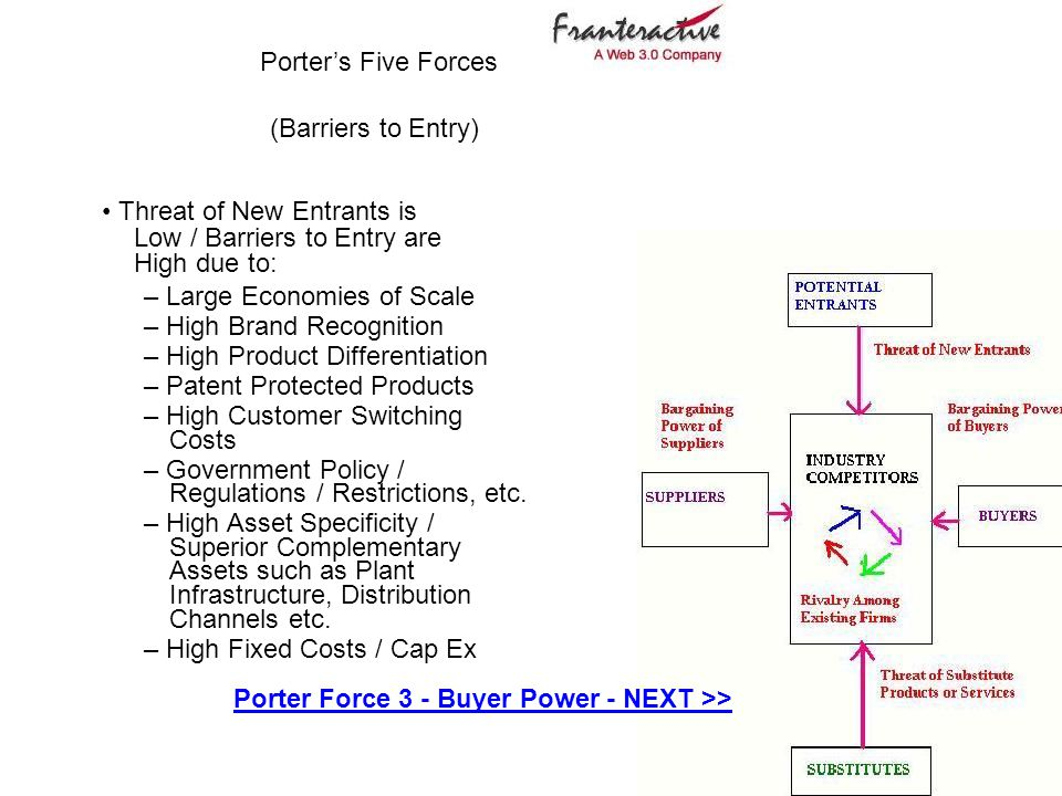 monopoly and the porter s five forces model The five forces model was developed by michael e porter to help companies assess the nature of an industry's competitiveness and develop corporate strategies accordingly the framework allows a business to identify and analyze the important forces that determine the profitability of an industry.