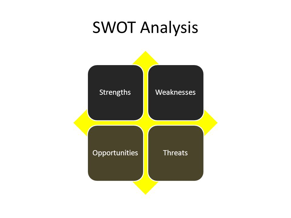 wal mart strengths weaknesses opportunities threats Wikiwealth offers a comprehensive swot analysis of wal-mart stores (wmt) our free research report includes wal-mart stores's strengths, weaknesses, opportunities, and threats.