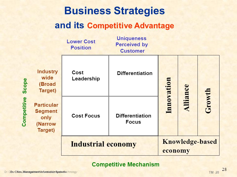 knowledge management and the competitive strategy Competitive strategy and organization design specialization excel in competitive strategy & organization acquire theoretical knowledge & tools to master internal & external strategic management challenges.