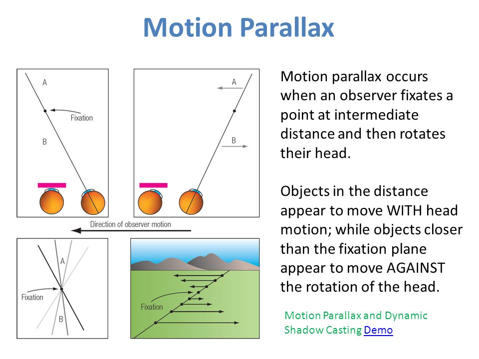 Motion Parallax Motion parallax occurs when an observer fixates a point at intermediate distance and then rotates their head.