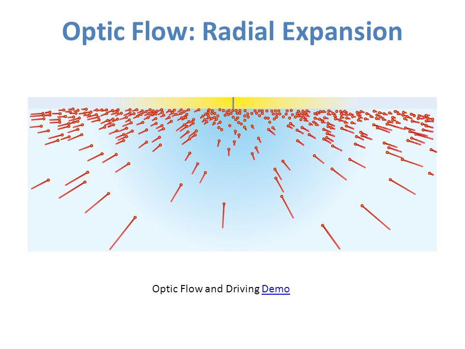 Optic Flow: Radial Expansion