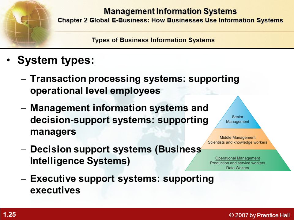 The Three Fundamental Roles of Information Systems in Business