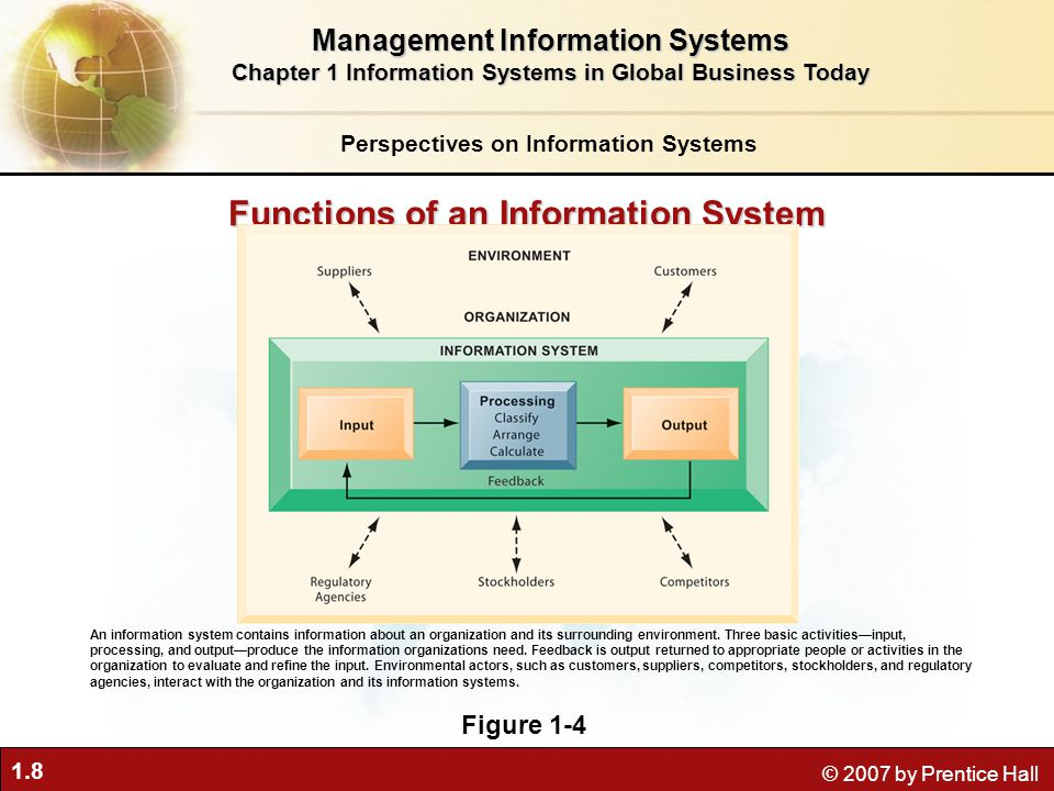 managing the it system in an A good performance management system works towards the improvement of the overall organizational performance by managing the performances of teams and individuals for ensuring the achievement of the overall organizational ambitions and goals an effective performance management system can play a.