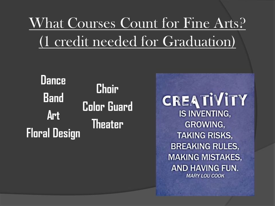 What Courses Count for Fine Arts (1 credit needed for Graduation)