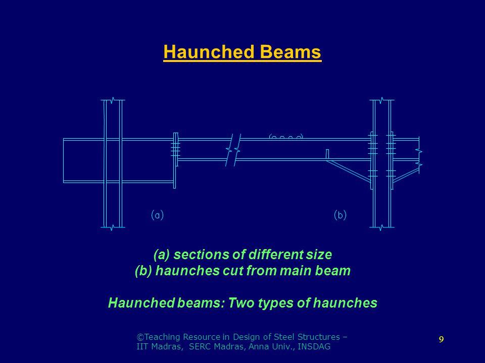 Composite beams ii teaching resource in design of steel