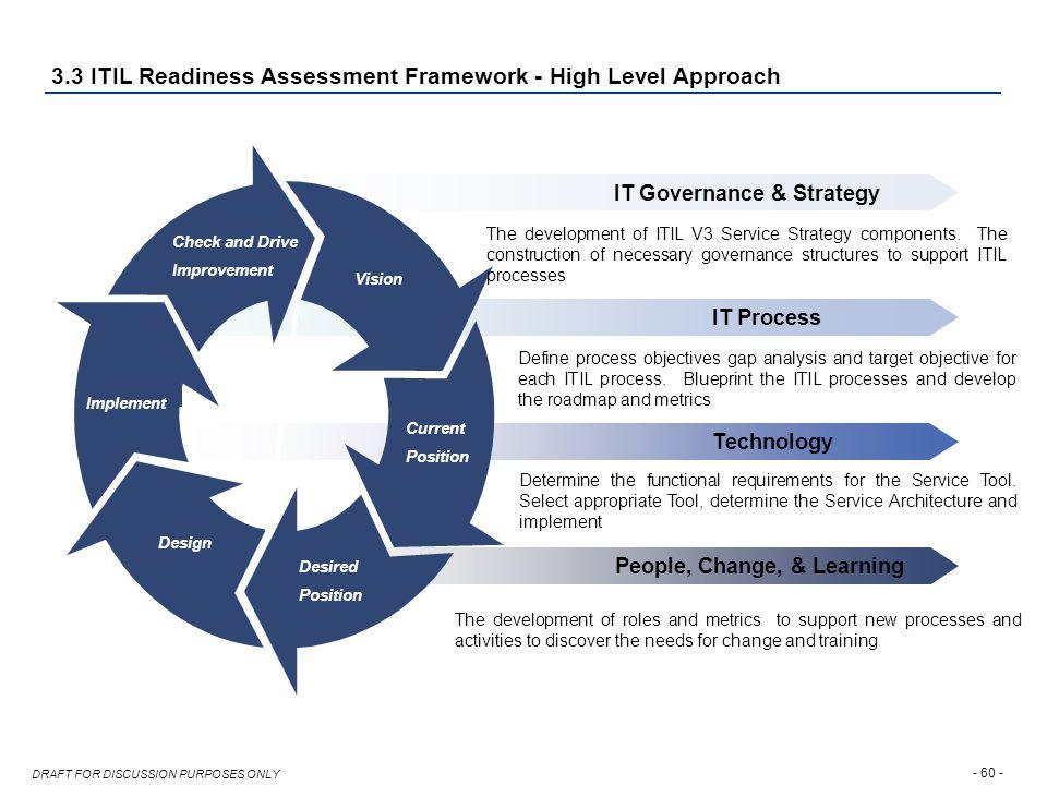 Agenda executive summary 2 ppt 61 33 malvernweather Images