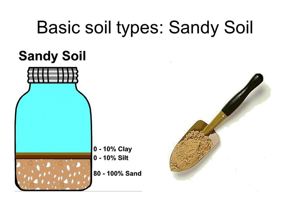 Physical properties glass and soil ppt download for Soil king productions