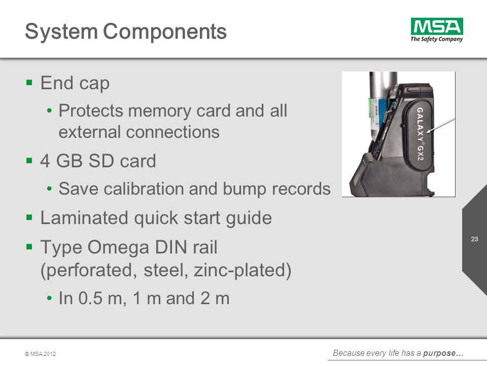 System Components End cap 4 GB SD card Laminated quick start guide