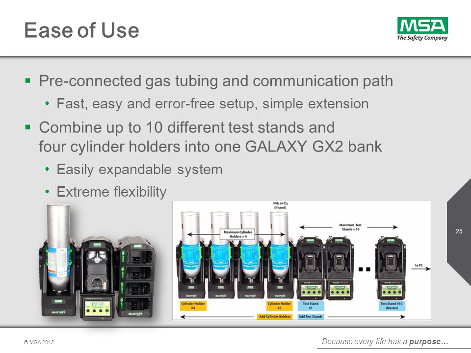 Ease of Use Pre-connected gas tubing and communication path