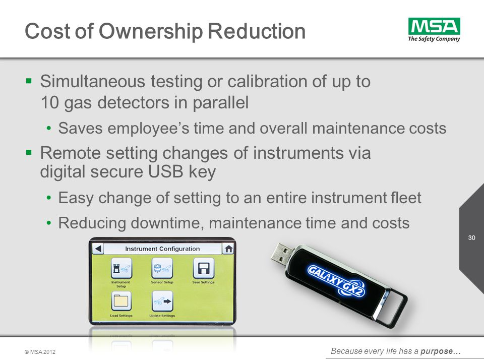 Cost of Ownership Reduction