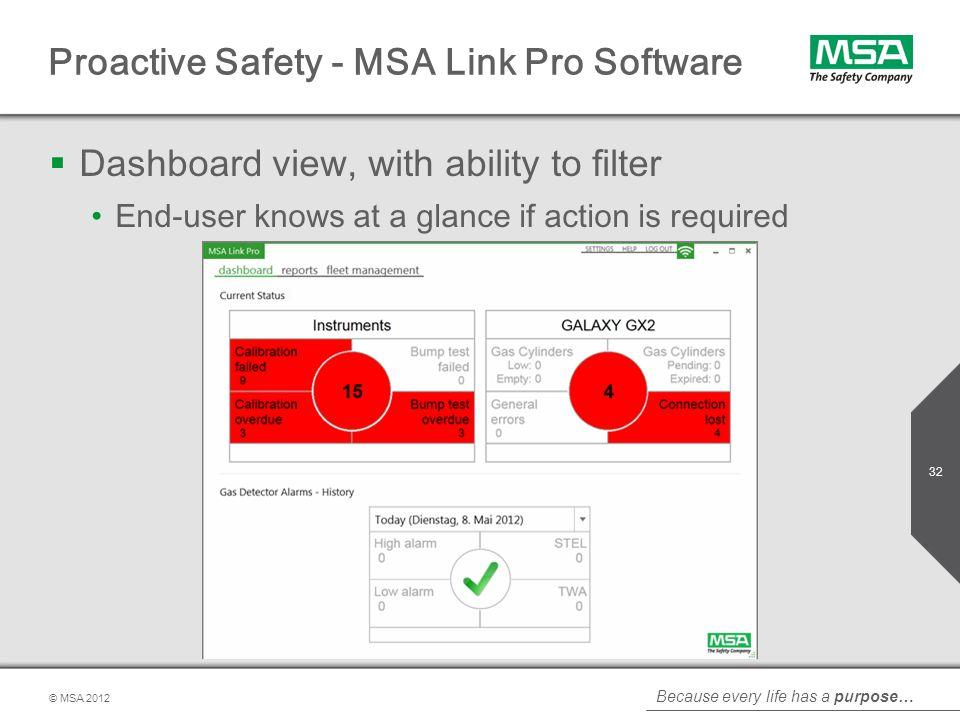 Proactive Safety - MSA Link Pro Software
